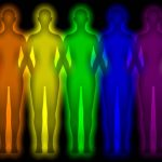 Ways of seeing Aura colors